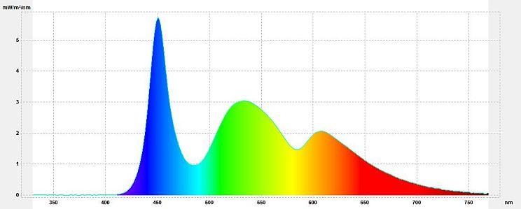 Filtr światła niebieskiego – program Blue Light Filter nieaktywny