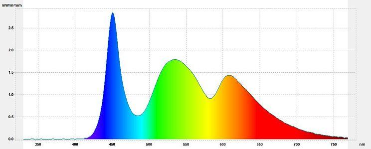 """Filtr światła niebieskiego - program Blue Light Filter aktywny (""""nocna zmiana"""" 3200K)"""